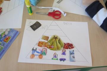 Piramida zdrowego żywienia w gr. Tygrysków i Kropeczek
